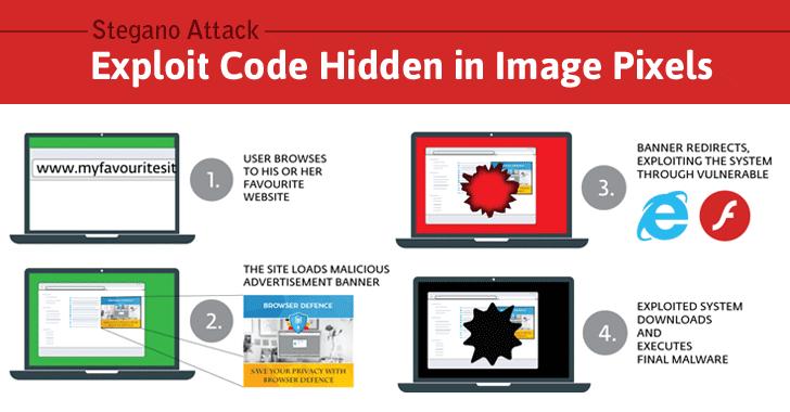 stegano-exploit-kit-malware-hacking
