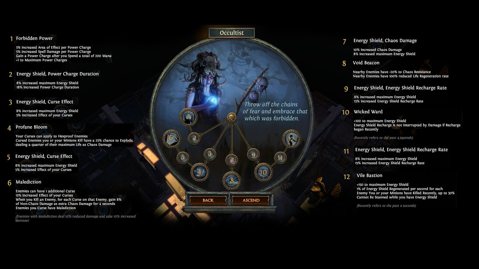 Breach Farming Build Poe