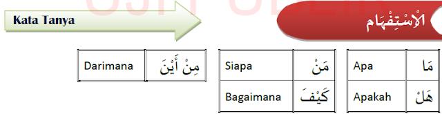 Kosa kata bahasa Arab 2
