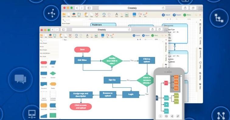 Creare diagrammi di flusso migliori app online for Creare progetti online