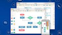 Creare diagrammi di flusso: migliori app online