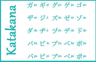 Sílabas que conforman el silabario japonés
