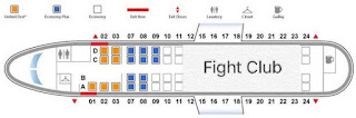 Fight Club diagram in United Airlines meme