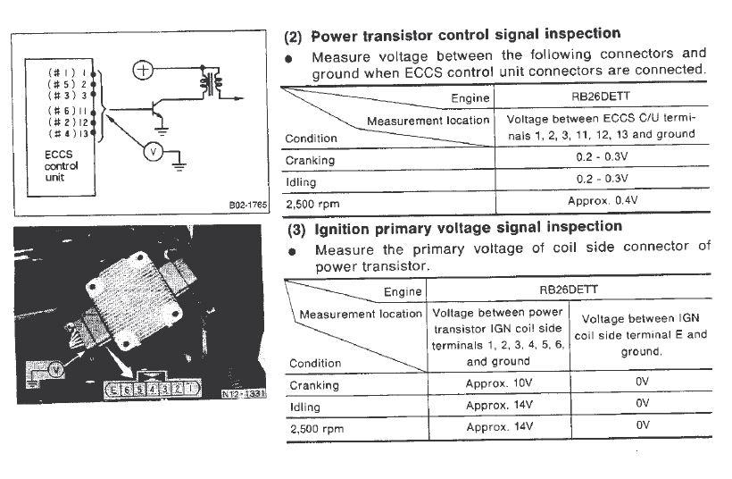 1996 Infinity Q45 General Fuse Box Diagram