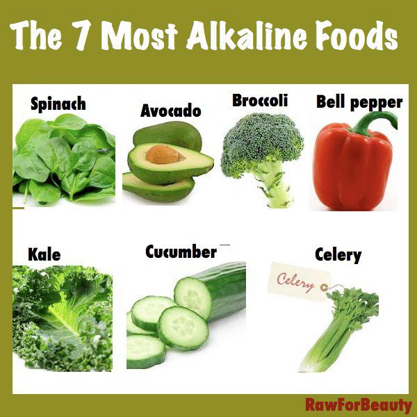 Highest alkaline foods food anything but ordinary acidity and alkalinity forumfinder Gallery