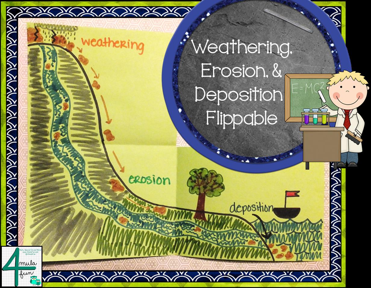 Creating Diagrams In Interactive Notebooks Amanda Beth