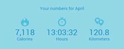Sportowe podsumowanie miesiąca - kwiecień 2017