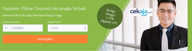 Investasi Deposito Berjangka di CekAja.com