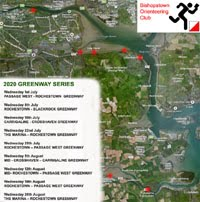 Greenway Orienteering Series - July & Aug 2020