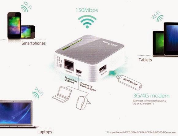 Cara Meningkatkan Kecepatan Internet Wifi Speedy Telkom Paket ...