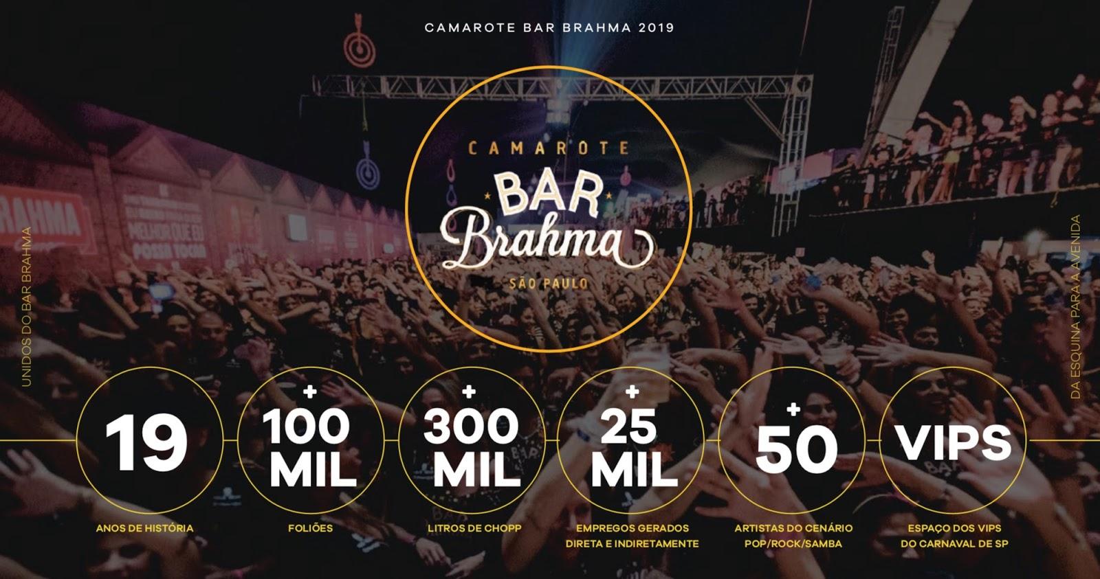 Camarote Bar Brahma dá primeiro grito de Carnaval nos 465 anos de ... ddaf997338c76