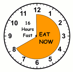 Peneliti: Diet 16:8 Pangkas Tiga Persen Berat Badan | PERSAGI Bandung