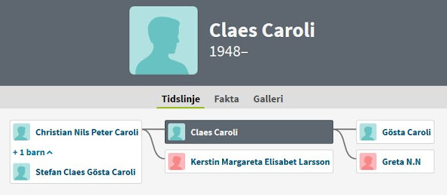 Family Chart of Gösta Caroli and his son (Claes Caroli) and grandsons (Christian Nils Peter Caroli & Stefan Claes Gösta Caroli) (from Ancestry tree of hschneidau1)