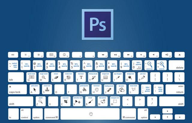 تعلم أختصارات لوحة المفاتيح