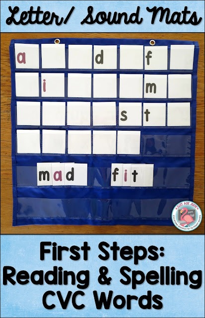 How to Use Letter/ Sound Mats to Teach CVC Words