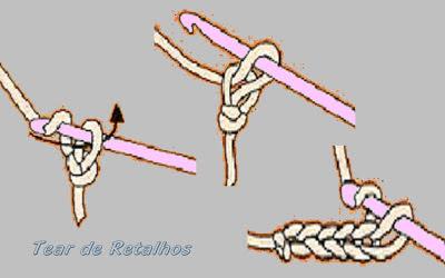 Ilustração mostrando como o destro faz Correntinha, o ponto básico dos pontos básicos do crochê.