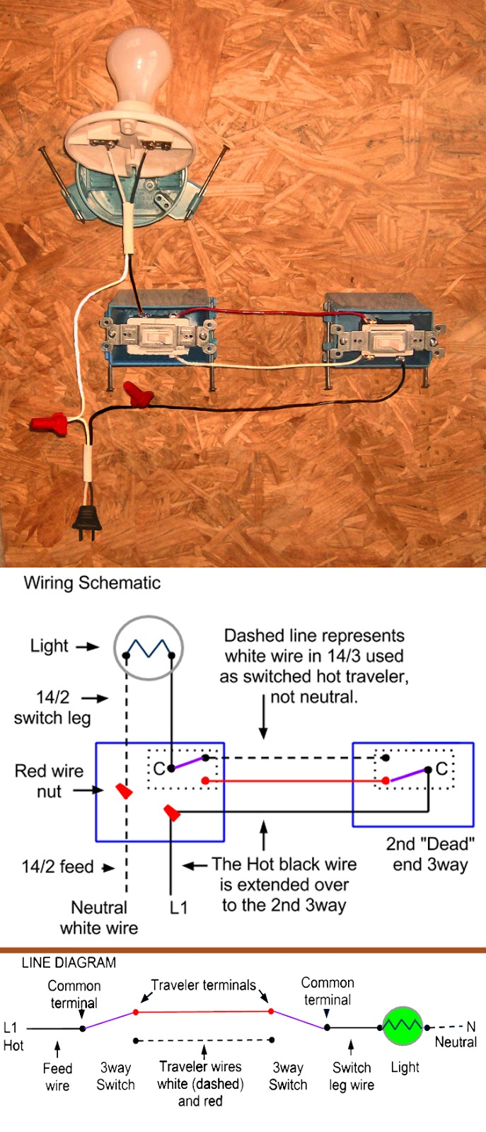 we just learned 2 different methods of wiring a dead end 3way many electricians are unaware that there are 2 dead end methods they think there is only one  [ 687 x 1600 Pixel ]