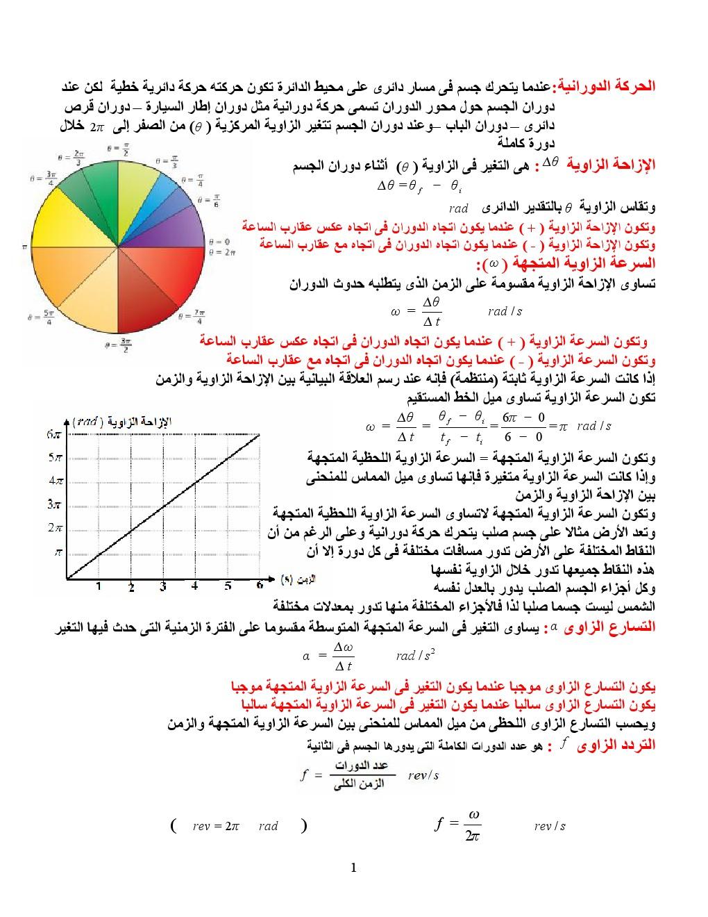 كتاب الفيزياء المستوى الخامس