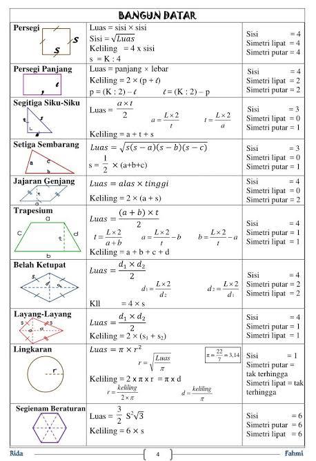 Rumus Keliling Bangun Segitiga : rumus, keliling, bangun, segitiga, SAHABAT, LITERASI, PASURUAN:, Belajar, Eksplorasi, Konsep, Matematika, Tentang, Keliling, Bangun, Datar