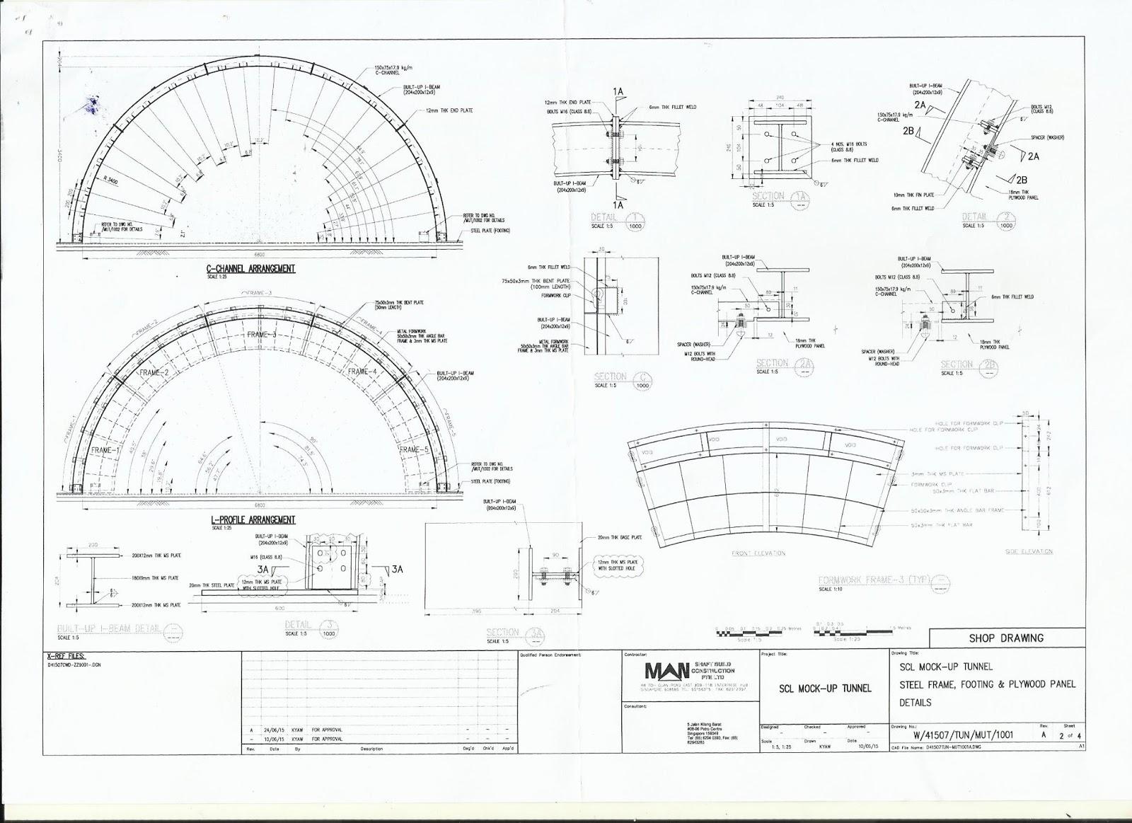 Desain tunnel support
