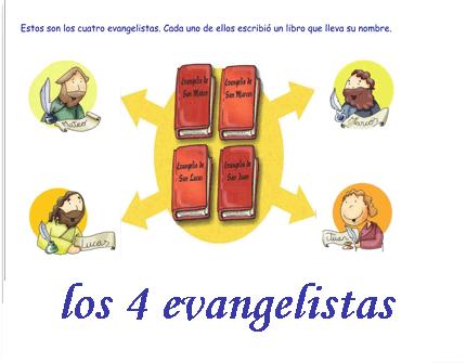 Resultado de imagen de fichas evangelista lucas