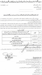 Schedule Re-admission fresh registration 11th session 2016-18