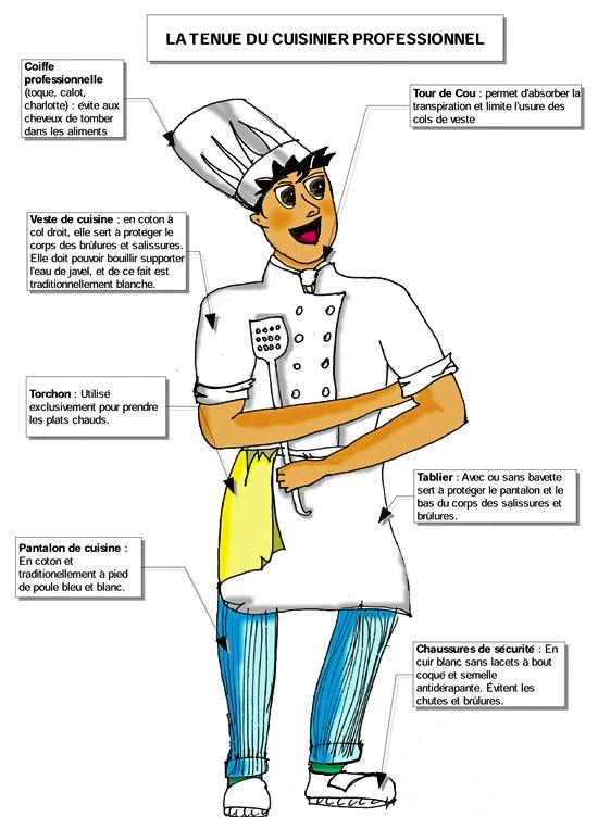 Autour de la gastronomie la tenue du cuisinier fiche du - Metier autour de la cuisine ...