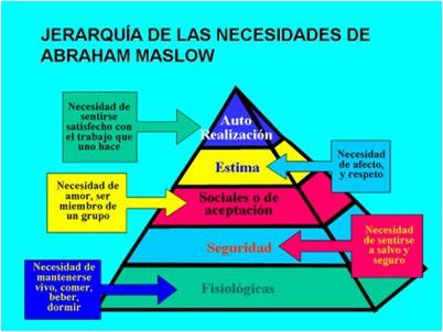 libro motivacion y personalidad de maslow pdf