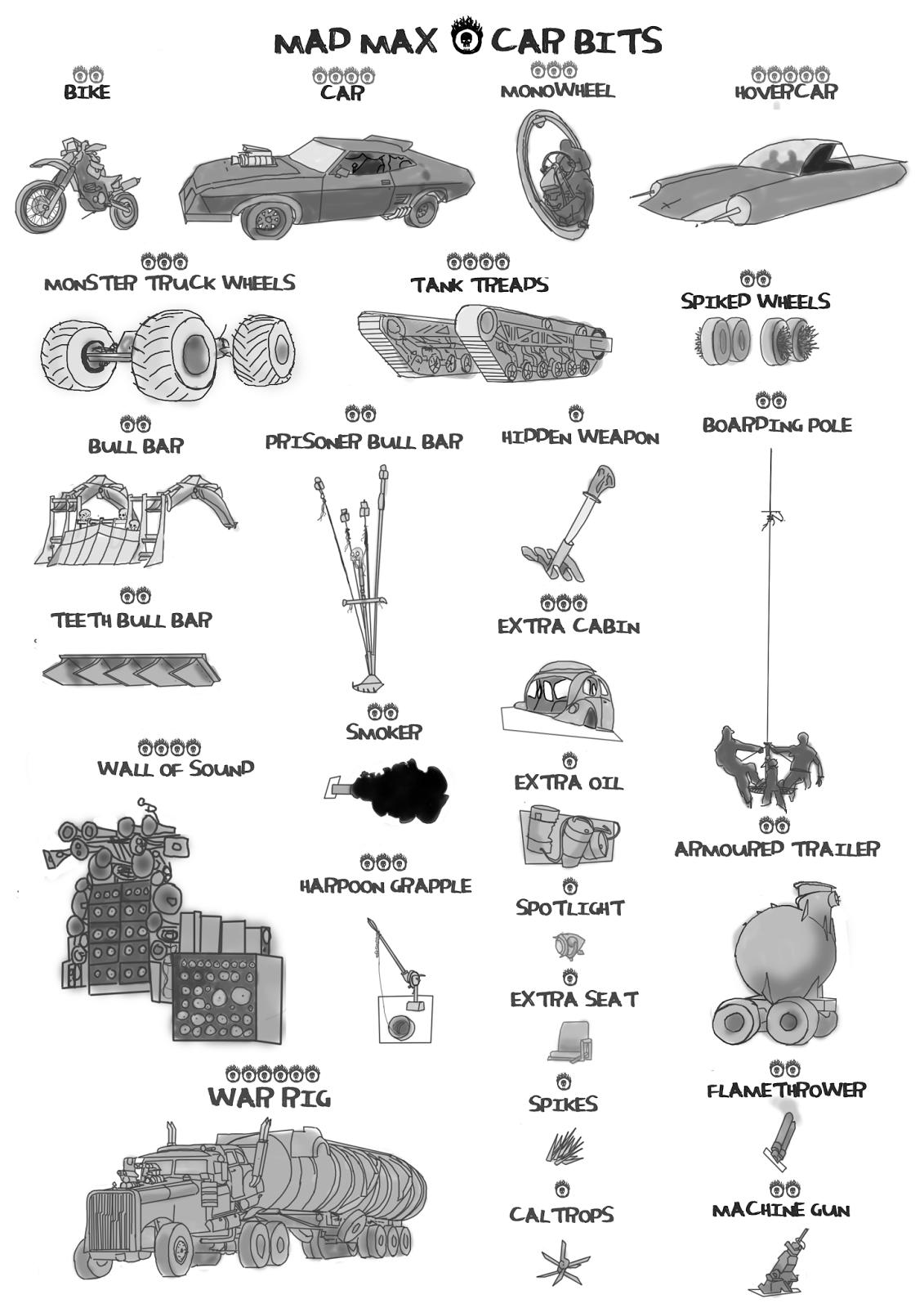 51 Studebaker Wiring Diagram Studebaker Frame Wiring