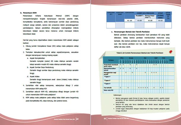 untuk SD sesuai Panduan Penilaian dari Kemdikbud Panduan Penentuan KKM (Kriteria Ketuntasan Minimal) untuk SD