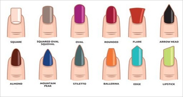 What Does Your Nail Shape Say About Your Personality
