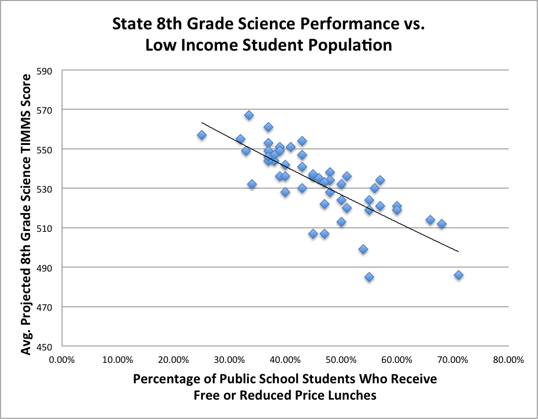 Okemos Parents For Schools Poverty Is The Biggest Obstacle For Public Schools