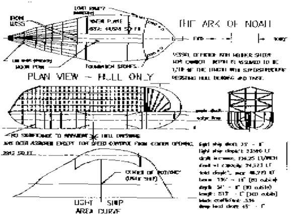 Teknologi Misteri Zaman Nabi Nuh Yang Disembunyikan