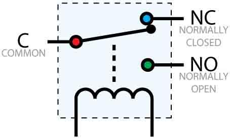 Pengertian Dan Fungsi Relay Dalam
