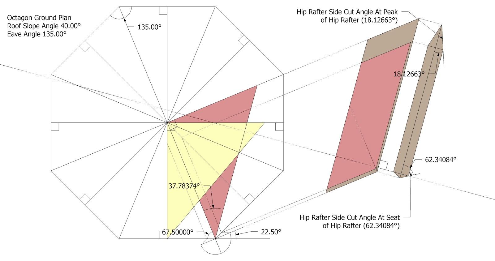 Roof Framing Geometry Stereotomic Amp Descriptive Geometry