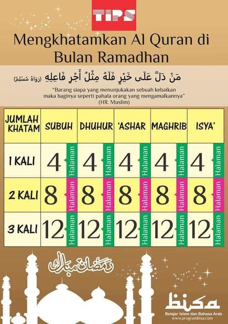 Tips Mengkhatamkan Al-Qur'an di Bulan Ramadhan