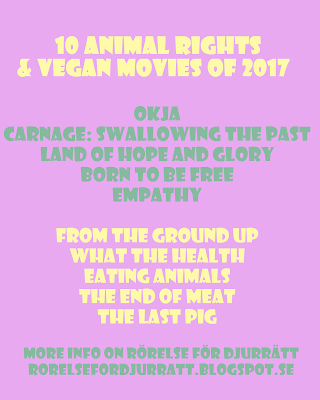 10 animal rights and vegan movies of 2017 - Rörelse för djurrätt
