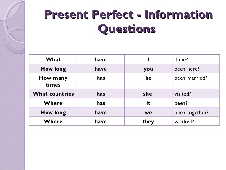 Present Continuous Tense Wh Questions Examples   CINEMAS 93