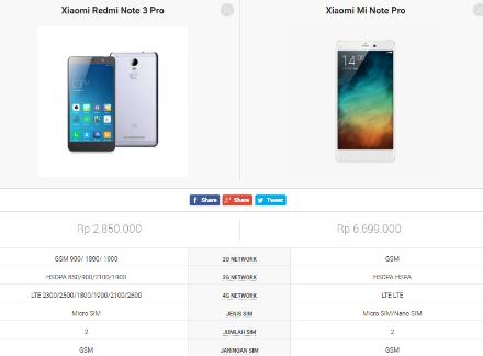 Perbedaan hp Xiaomi seri Redmi dan Mi