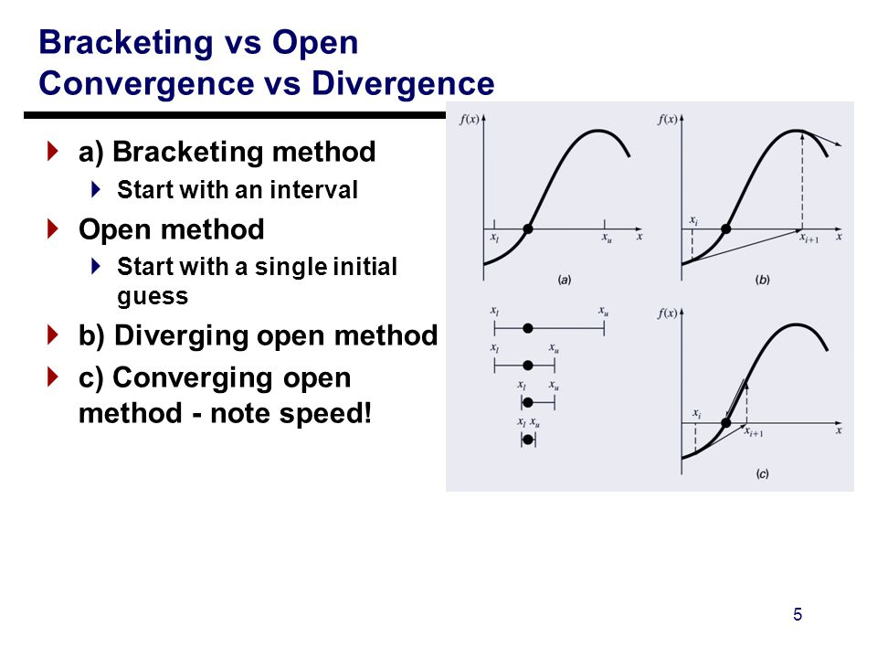 What is the difference between Open method and Bracket