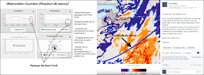 Image illustrant une publication du 30 Janvier à 17h montrant à gauche les évolutions des paramètres météorologiques à la station de Courières et à droite une image radar