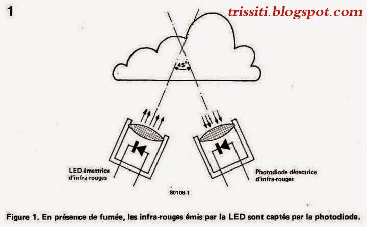 electronique et electricite  detecteur de fumee