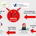 8 bước đơn giản kiếm tiền từ những lượt điền form đăng ký với Civi