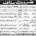 Samson's Developers (Pvt.) Ltd. Islamabad-Peshawar Jobs
