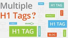 Tối ưu tiêu đề bài viết thành thẻ H1 trong Blogger
