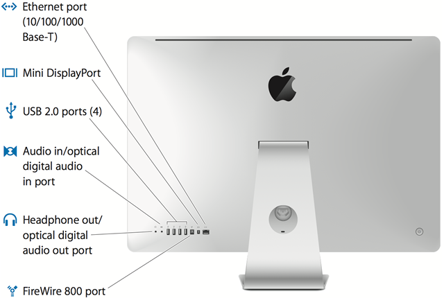 Computer Hardware 21 5 And 27 Inch Imacs
