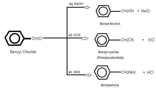 Benzyl Chloride Nucleophilic Displacement Reactions.