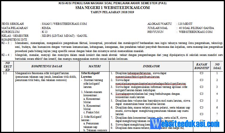 Kisi Kisi Soal Pas Uas Kimia Kelas 12 K13 Revisi 2018 Websiteedukasi Com