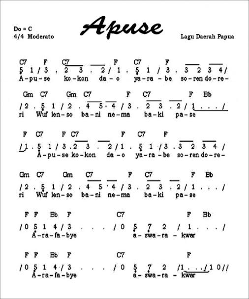 Not Angka Lagu Apuse : angka, apuse, Angka, Daerah, Apuse