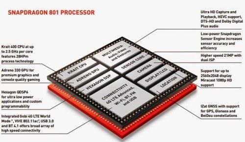 Samsung Snapdragon 801